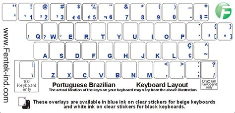 Portuguese Keyboard And Portuguese Keyboard Labels