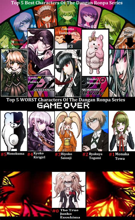 Top 5 Best And Worst Dangan Ronpa Characters By