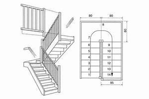 Escalier En U : quel type d 39 escalier choisir c t maison ~ Farleysfitness.com Idées de Décoration
