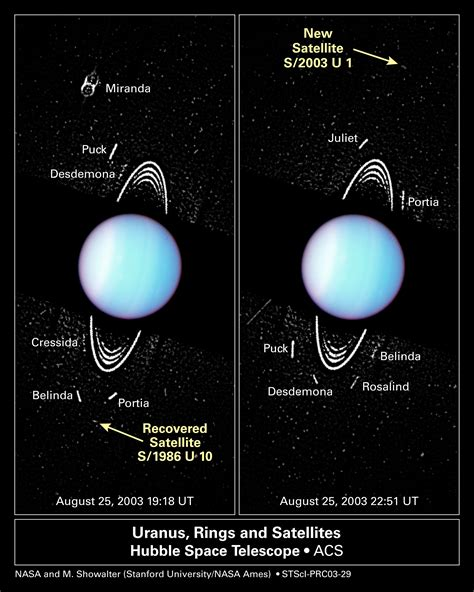 Uranus Moons around It - Pics about space