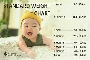 My Baby Not Gaining Weight