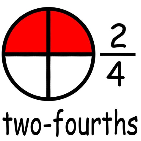 clip art labeled fractions 04 2 4 two fourths grayscale