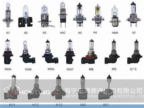Wholesale High Quality Auto Halogen Bulb H4 China