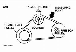1998 Mazda Mpv Serpentine Belt Routing And Timing Belt Diagrams