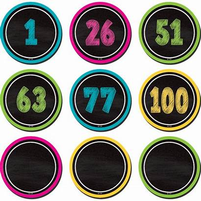Chalkboard Number Cards Resources Brights Created Teacher