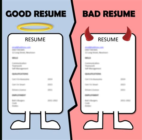 exles of bad resumes template design