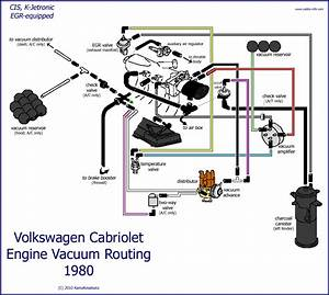 Vw Rabbit Forum  U0026quot  1981 Vw Rabbit Pickup Vacuum Diagram U0026quot  Volkswagen Rabbit Owners Club