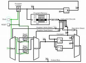 cpu logic diagram 17 wiring diagram images wiring With diagram of the cpu board in principle the board is simple the cpu
