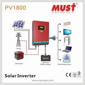 China Pure Sine Wave Hybrid Solar Inverter 1kva 2kva 3kva