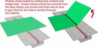 Plastics Thermoforming Bending Acrylic Sheet Bend Dt