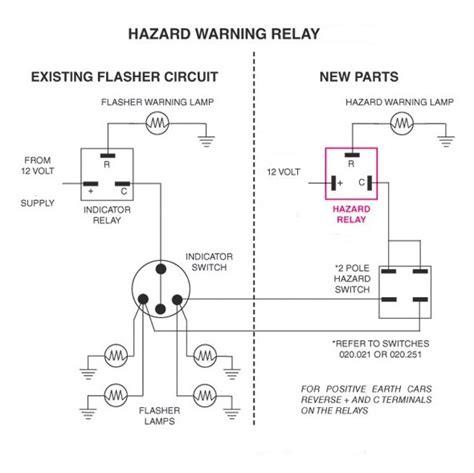 hazard warning lights the e type