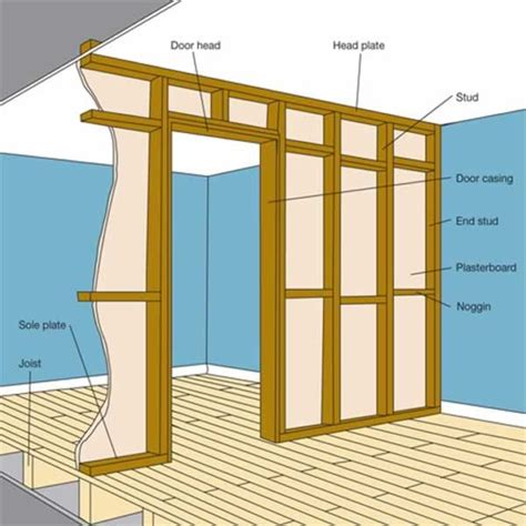 garage door installation how to build a partition wall handyman tips