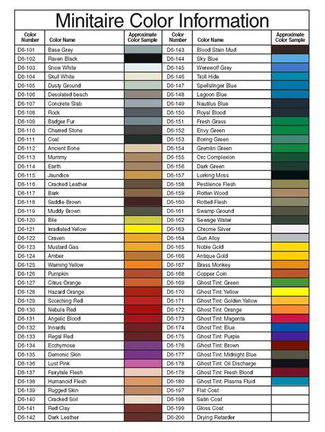 revell color comparison chart www topsimages