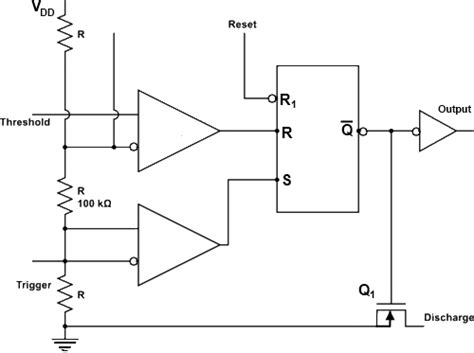 Astable Multivibrator Collector Coupled Emitter