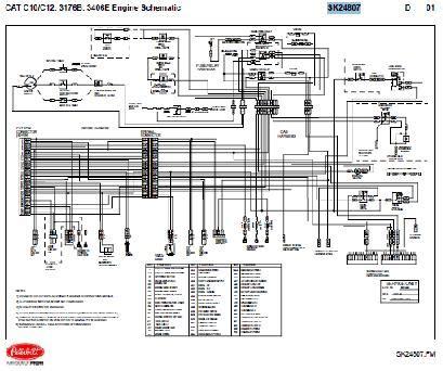 3406e Caterpillar Engine Wiring For by Caterpillar C10 C12 3176b 3406e Engine Wiring Diagram