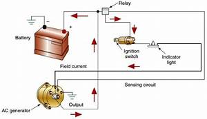 P0563  U2013 System Voltage