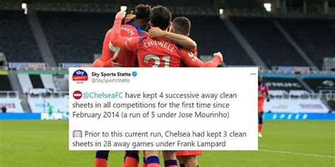 Twitter explodes as Chelsea move to the top of the table ...