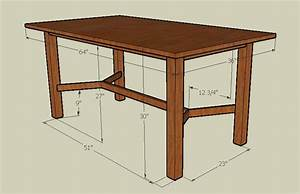 Using Google's SketchUp with Woodworking Custom