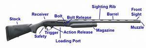 Benelli M2 Parts Diagram