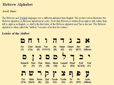 hebrew script letters modern hebrew photo by yahaniah photobucket 22108 | hebrewalphabet