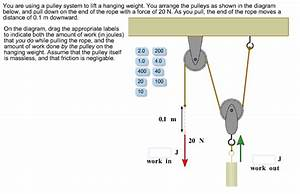 Solved  You Are Using A Pulley System To Lift A Hanging We