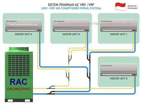 piping diagram refrigeration wiring library