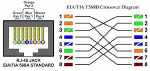 Cat5 To Hdmi Wiring Diagram