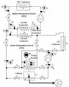 Experimental Schematic Diagram Note  Main Equipment  1