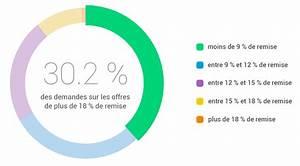 Hervé Clavel Assurance : peugeot 5008 le plus populaire des suv familiaux ~ Medecine-chirurgie-esthetiques.com Avis de Voitures