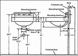 Sink plumbing rough in dimensions for Bathroom sink rough in dimensions