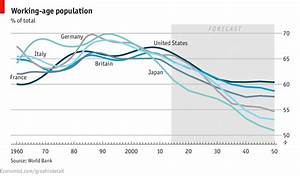 CONVERSABLE ECONOMIST: Lower Working Age Population and ...
