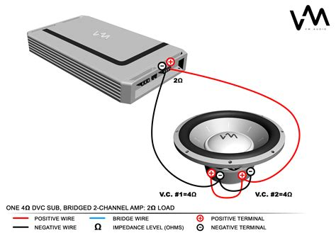 car speakers dual voice coil wiring diagram dual voice
