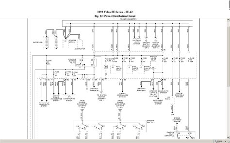 Need The Wiring Diagram For Cab Volvo