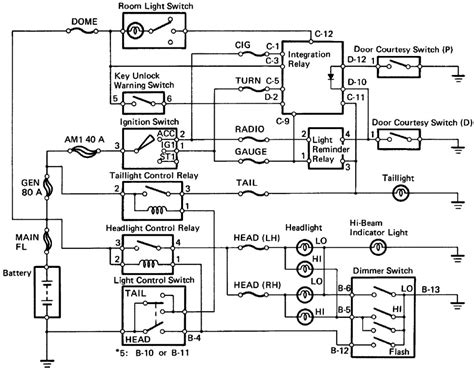 toyota hilux ignition wiring diagram apktodownloadcom