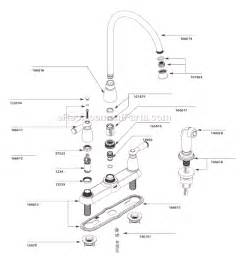 moen banbury kitchen faucet sink faucet parts diagram car interior design