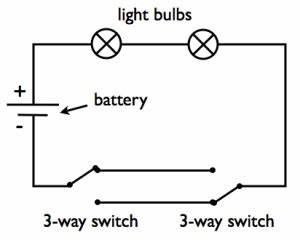 do you know how to make a circuit for 1 lightand 2 With 3 way switch lamp