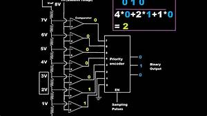 Flash Or Parallel Adc  Analog To Digital Converter