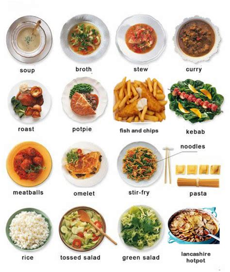 types of dinners learning