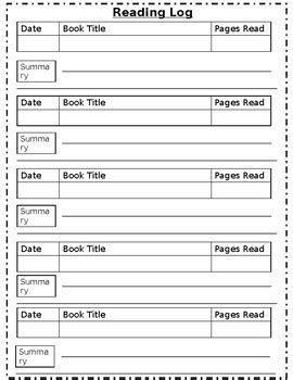 Reading Log With Summary Template by Weekly Summary Reading Log Editable By Ty D To Teaching