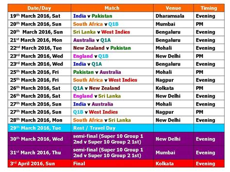 T20 World Cup 2016 Schedule Time Table Computer Science Flowchart Iowa State Microsoft Software Flow Chart Writing Program C++ Shapes Shape Cheat Sheet Of Perimeter Circle Code In C Language Chemistry Conversion