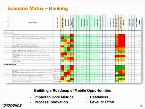 action plan templates excel exceltemplates