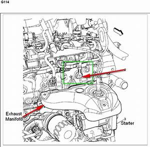 Where Is The Main Engine Ground Wire Of A 2007 Saturn