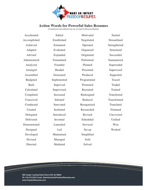 Active Words Resume by Words For Successful Sales Resumes