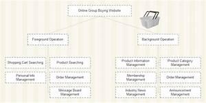 Website System Design
