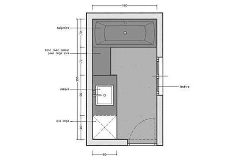 amenagement cuisine rectangulaire plan amenagement cuisine 8m2 maison design bahbe com