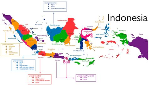 contact info peta indonesia outsourcing services