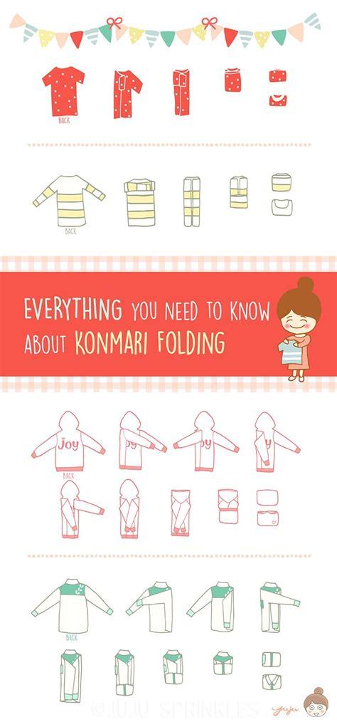 Konmari Methode by Everything You Need To About Konmari Folding