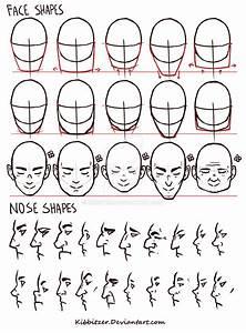 Face/Nose shapes reference by Kibbitzer on DeviantArt