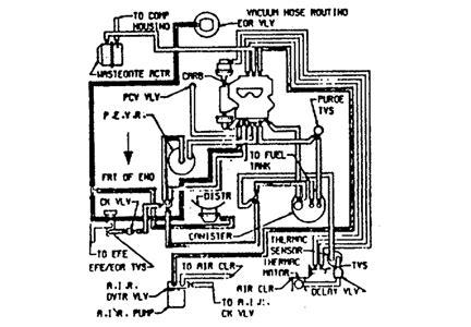1985 Buick Lesabre Vacuum Diagram by Vacuum Diagram Buick 1981 3 8 V6 Vin A Fixya