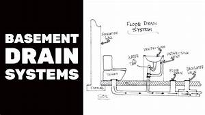 Basement Finishing Course Video  Understanding Basement